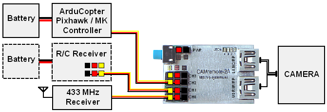 connections_rx433_fc_multi_usb vp systems remote controlled video & photography Pixhawk Mini Wiring-Diagram at reclaimingppi.co