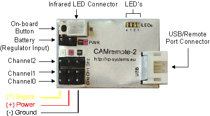 CAMremote-2 layout