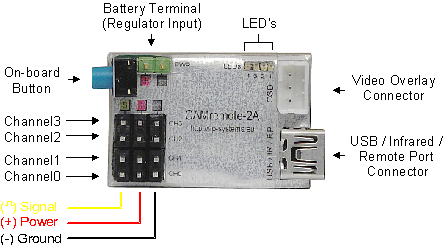 CAMremote-2A layout